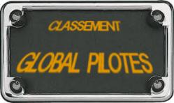 Plaque global pilote
